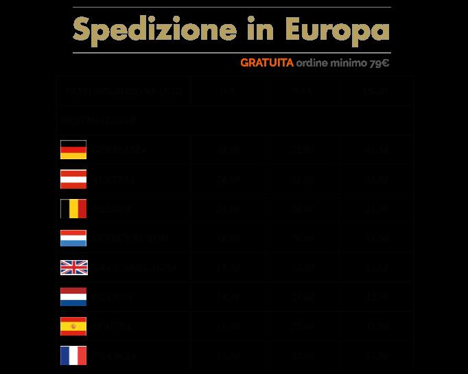 Spese di Spedizione Estero Gratuita 79 Euro